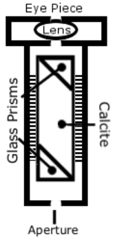 Diagram to show the internal structure of a calcite handheld dichroscope