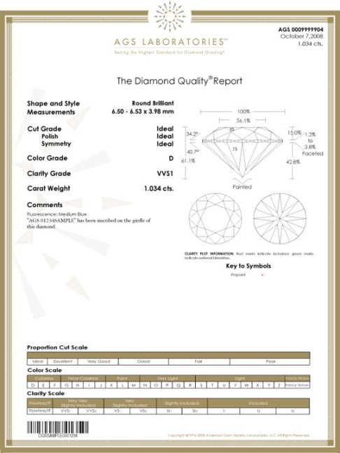 Sample of a 'Diamond Quality Report' issued by the AGS- American Gem Society Laboratory.