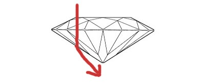Reflection of light in a shallow cut diamond