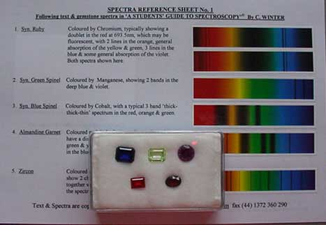OPL Students spectra reference sheet.