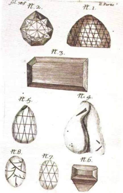 Sketches of some famous diamonds seen by Tavernier in India